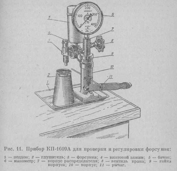 Прибор для проверки форсунок