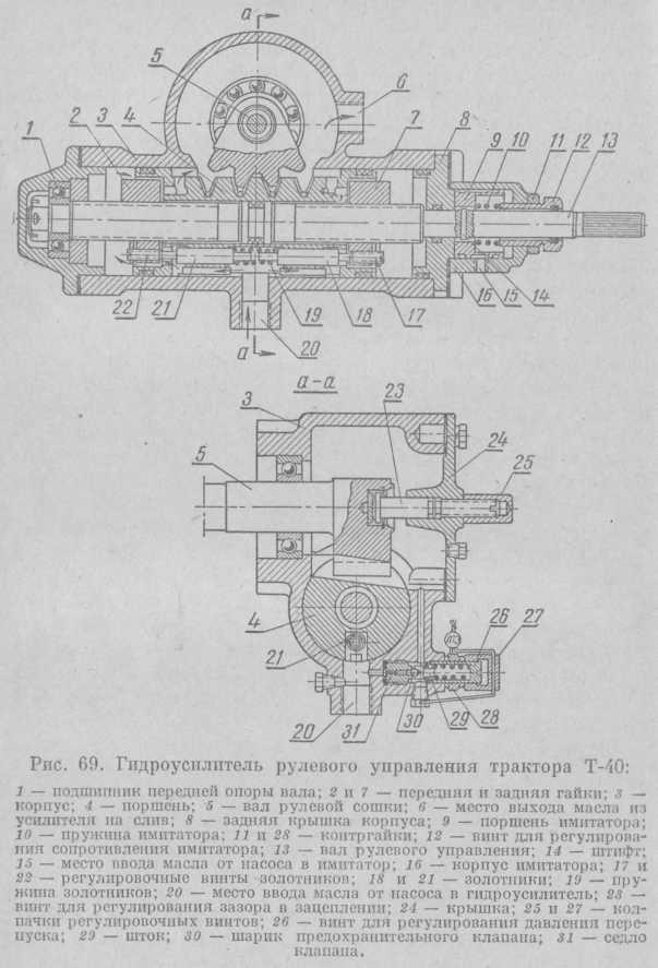 лучше заплатить регулировка гидроусилителя руля на тракторе т 40ам Доставка Москве