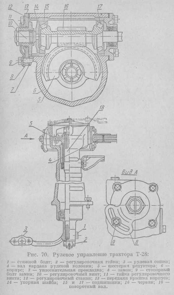 регулировка гидроусилителя руля на тракторе т 40ам холодное время