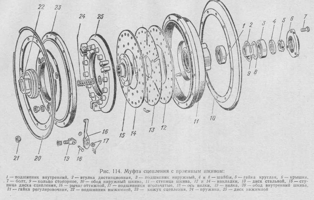 Схема установки диска сцепления мтз