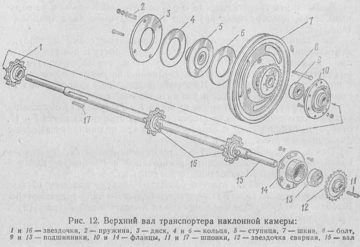 Планки транспортера наклонной камеры конвейер поставка торгов