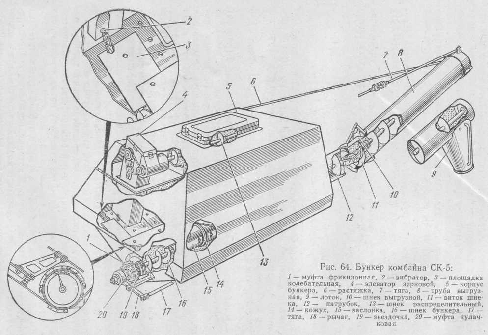 Шнеки и элеваторы бункер устройство регулировки и техническое обслуживание фото фольксваген транспортер т3