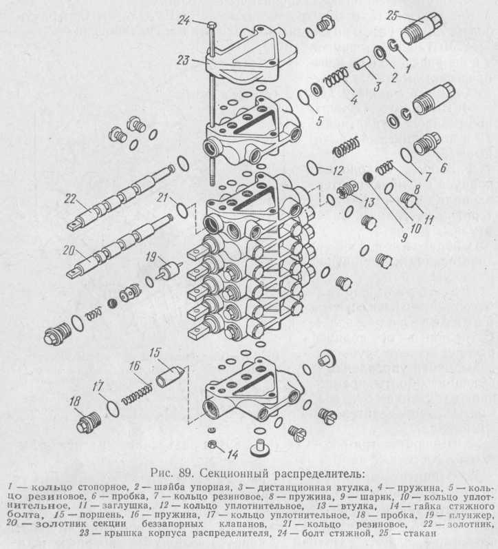 Рис. 89. Секционный распределитель