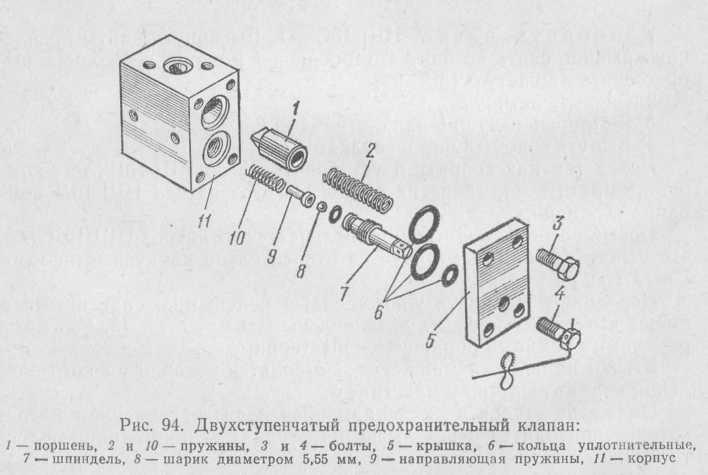Рис. 94. Двухступенчатый предохранительный клапан