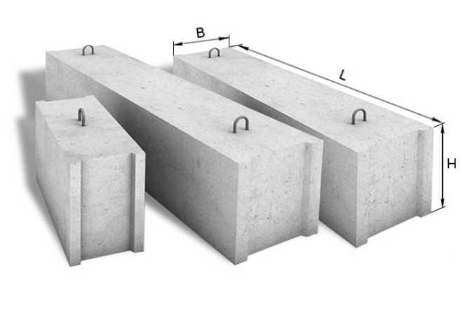 Фундаментные блоки: маркировка по ГОСТ, размеры