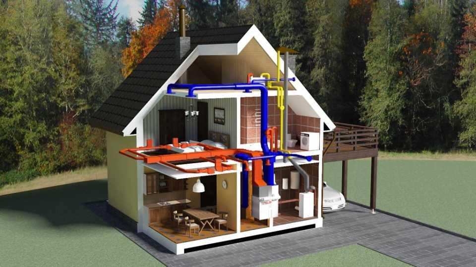 Система водоснабжения частного дома: выбор и поэтапное обустройство