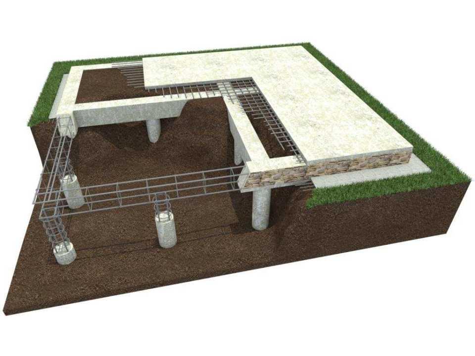 Специфика выбора типа фундамента в частном строительстве