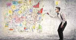business plan tools startups