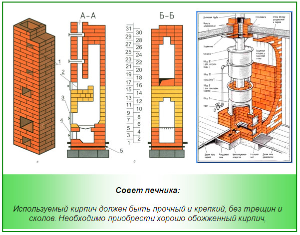 Здания, сельхозтехника, куры… Уже весной в Свердловской.